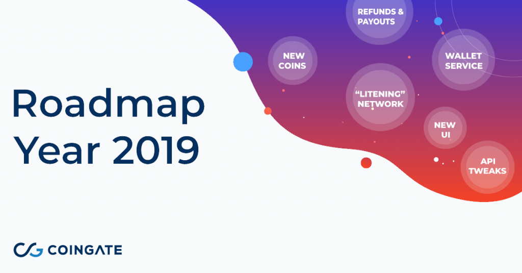CoinGate roadmap 2019