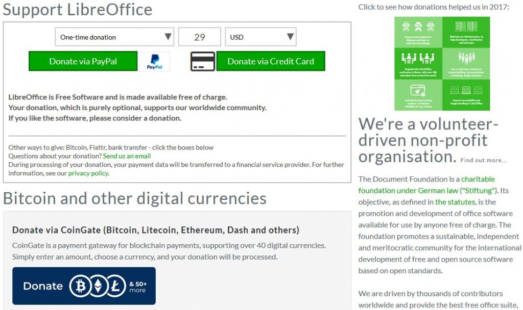support libreoffice crypto