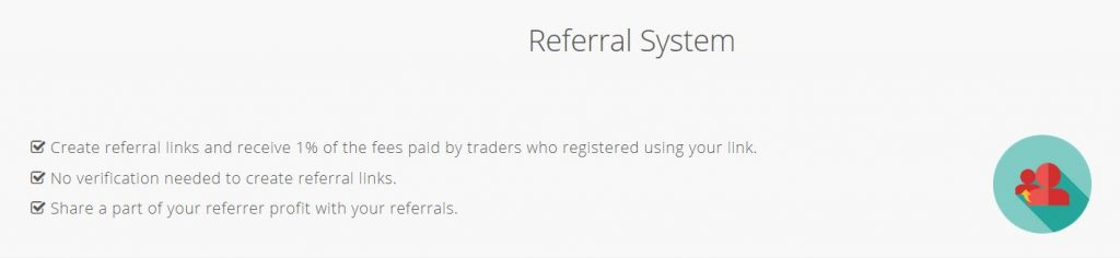 coingate referral link
