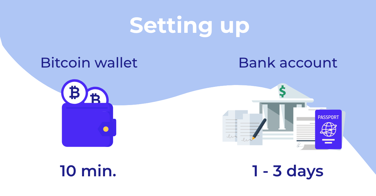 bank vs bitcoin wallet