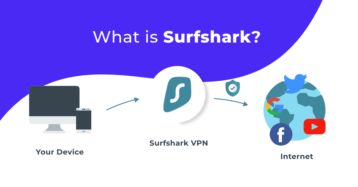 vpn crypto surfshark