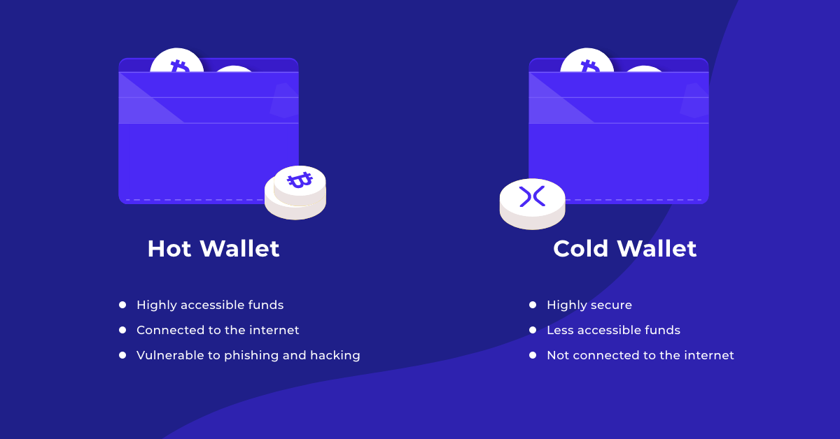 cold storage hot wallet