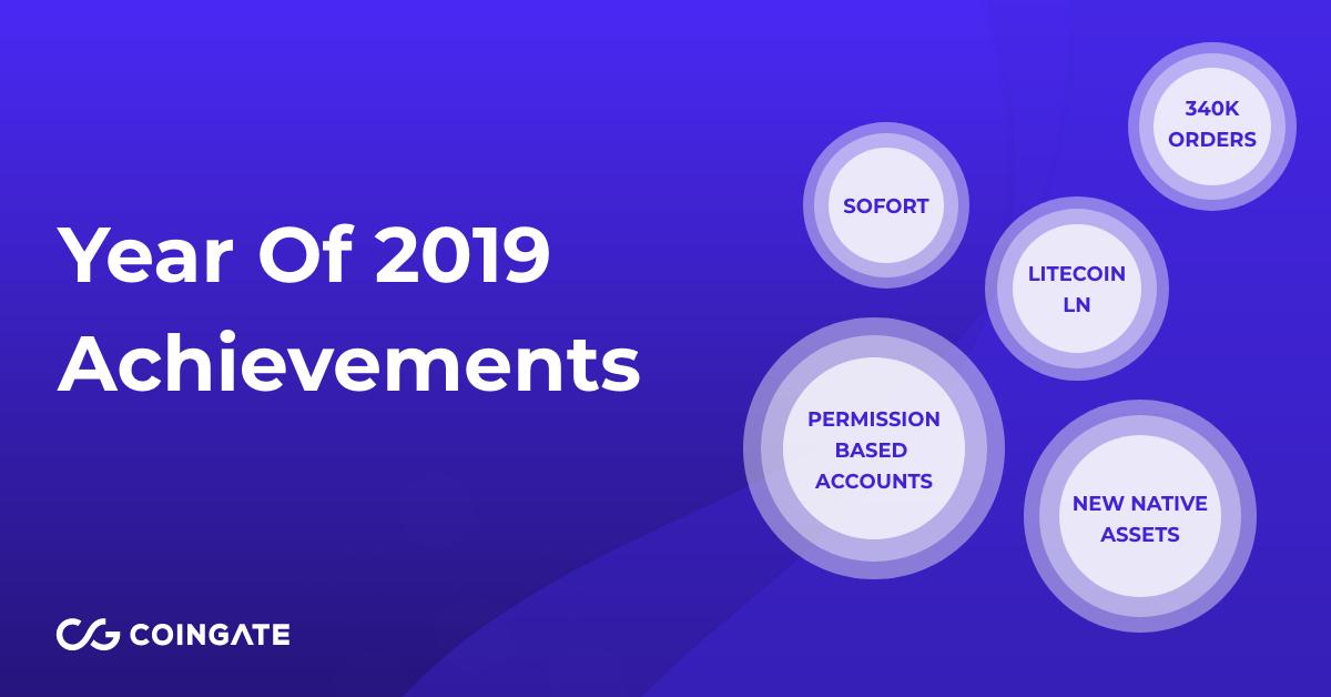 coingate 2019 milestones