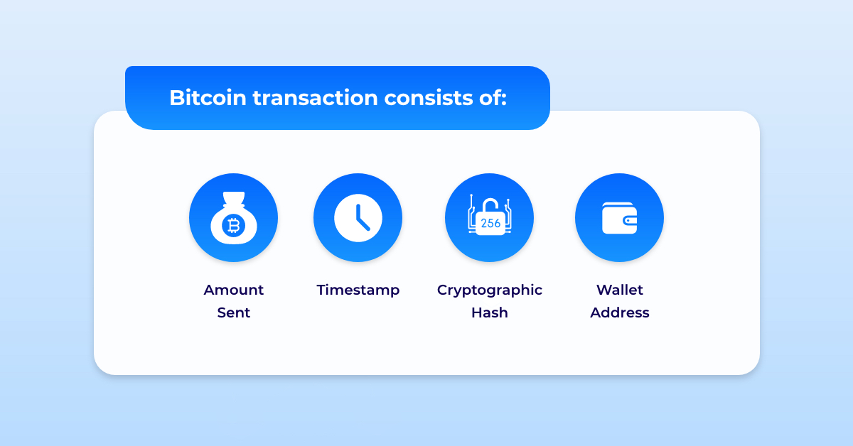 what is in bitcoin transaction
