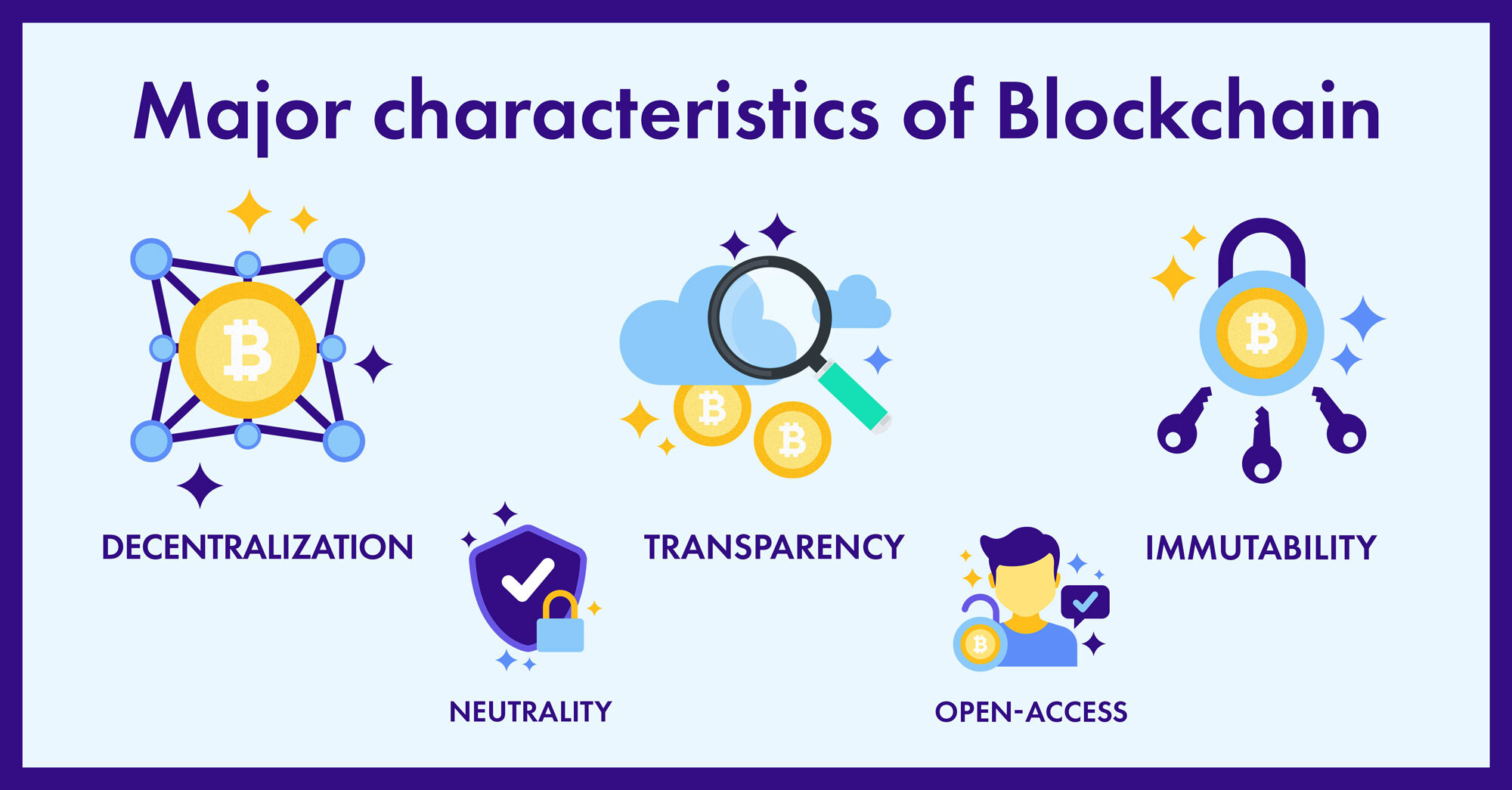 blockchain features