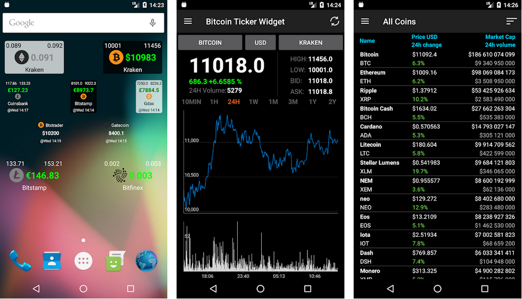 android and ios bitcoin widget